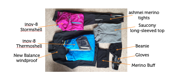 My selection of winter kit